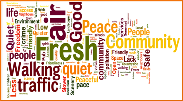 Rural Positives word cloud